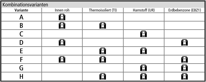 Kombinationsvarianten KTD-F